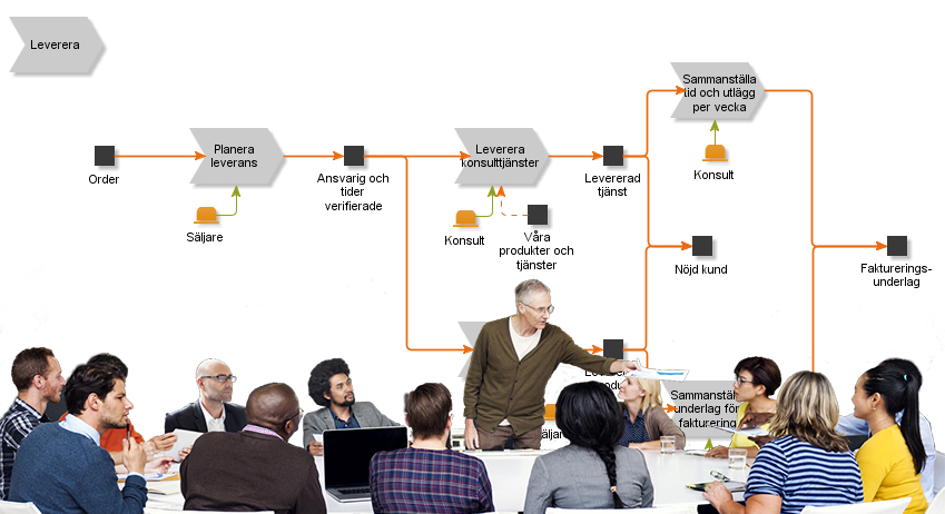 processworkshop